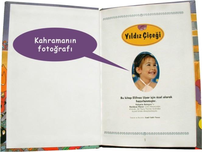 Kişiye özel çocuk kitaplarının ön sayfasında, kahramanın fotoğrafı yer alır